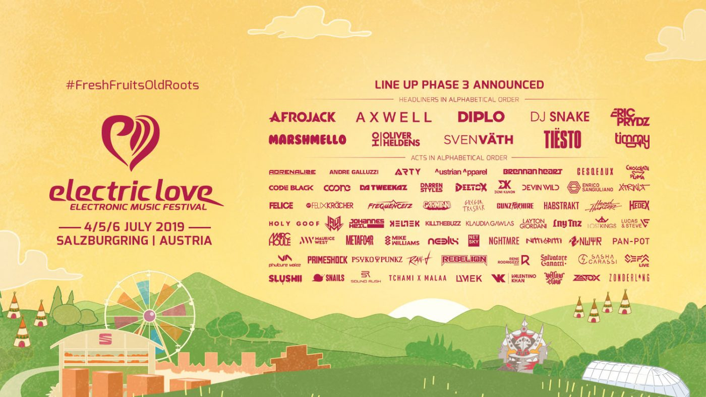 Electric Love 2021 Line Up
